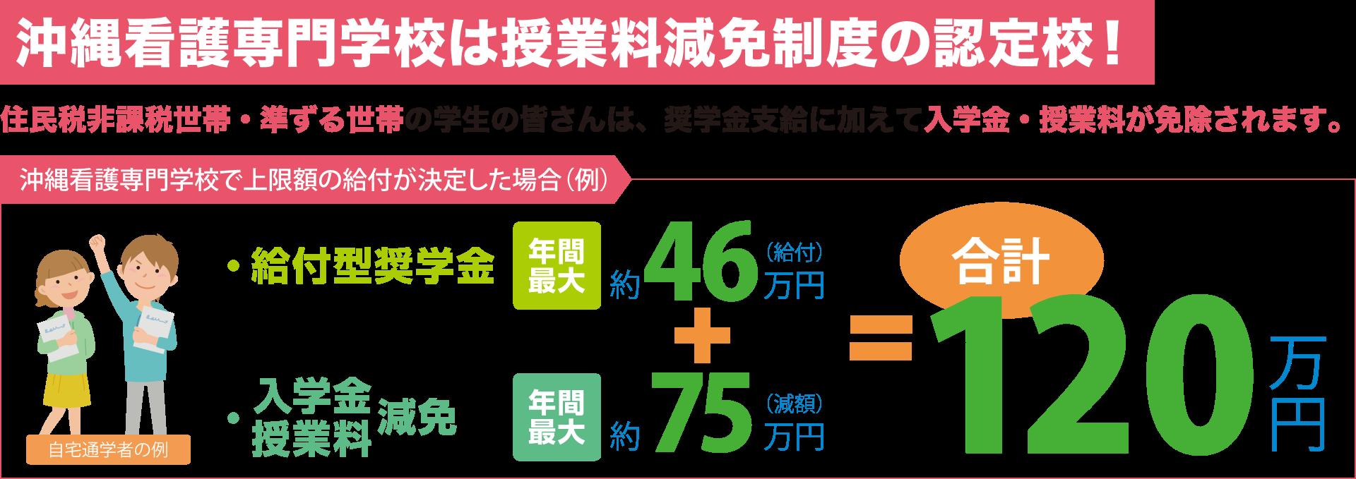 沖縄看護専門学校は授業料減免制度の認定校